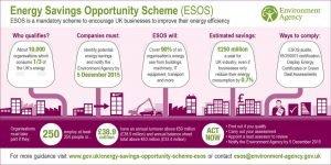 ESOS-scheme-illustration-2016