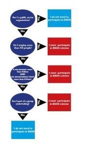 ESOS-scheme-criteria