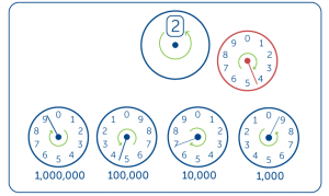 Dial-gas-meter-image