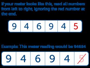 Digital-mechanical-meter_reading.png